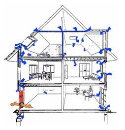 blower door test avec peb expertise li ge. Black Bedroom Furniture Sets. Home Design Ideas